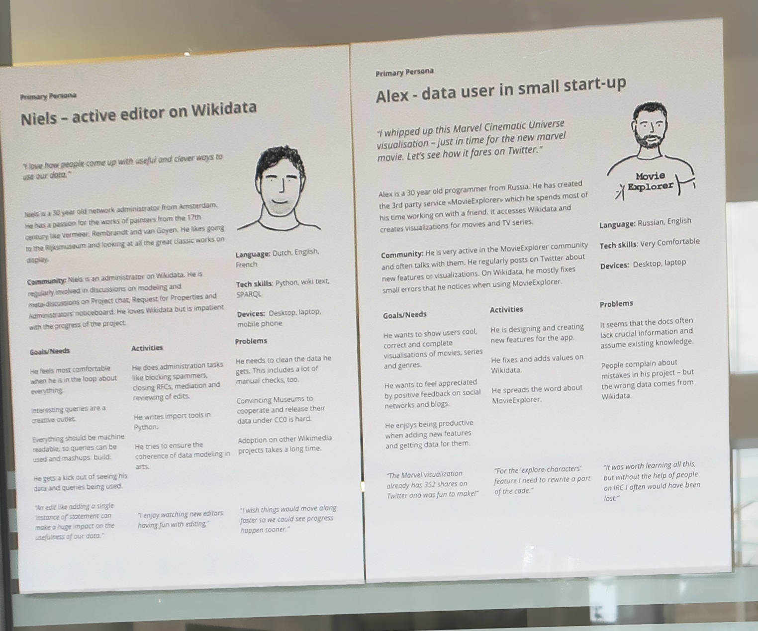 "posters with user profiles (""personas"")"