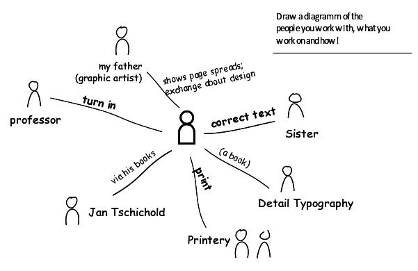 diagram_people