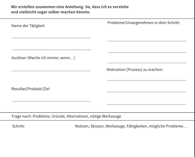 process documentation template
